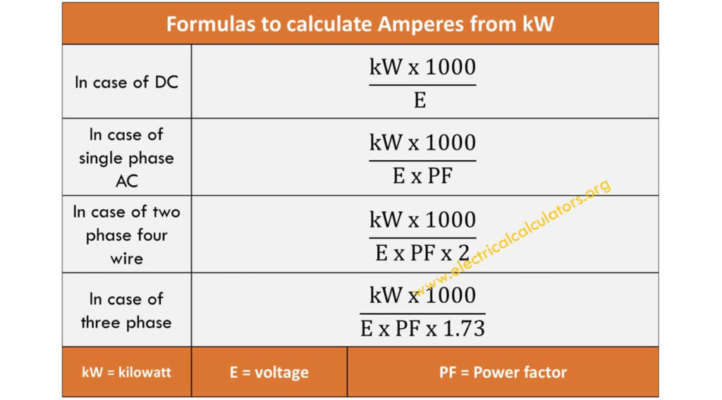 kW to Amps Conversion Calculator • Electrical Calculators Org
