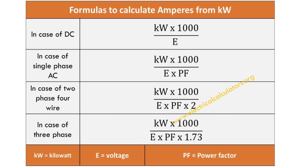 kw-to-amps-conversion-formulas